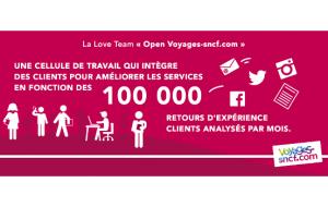 La love team_Ecoute Client