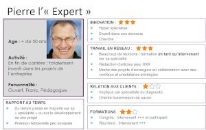 Personae_Expérience Client